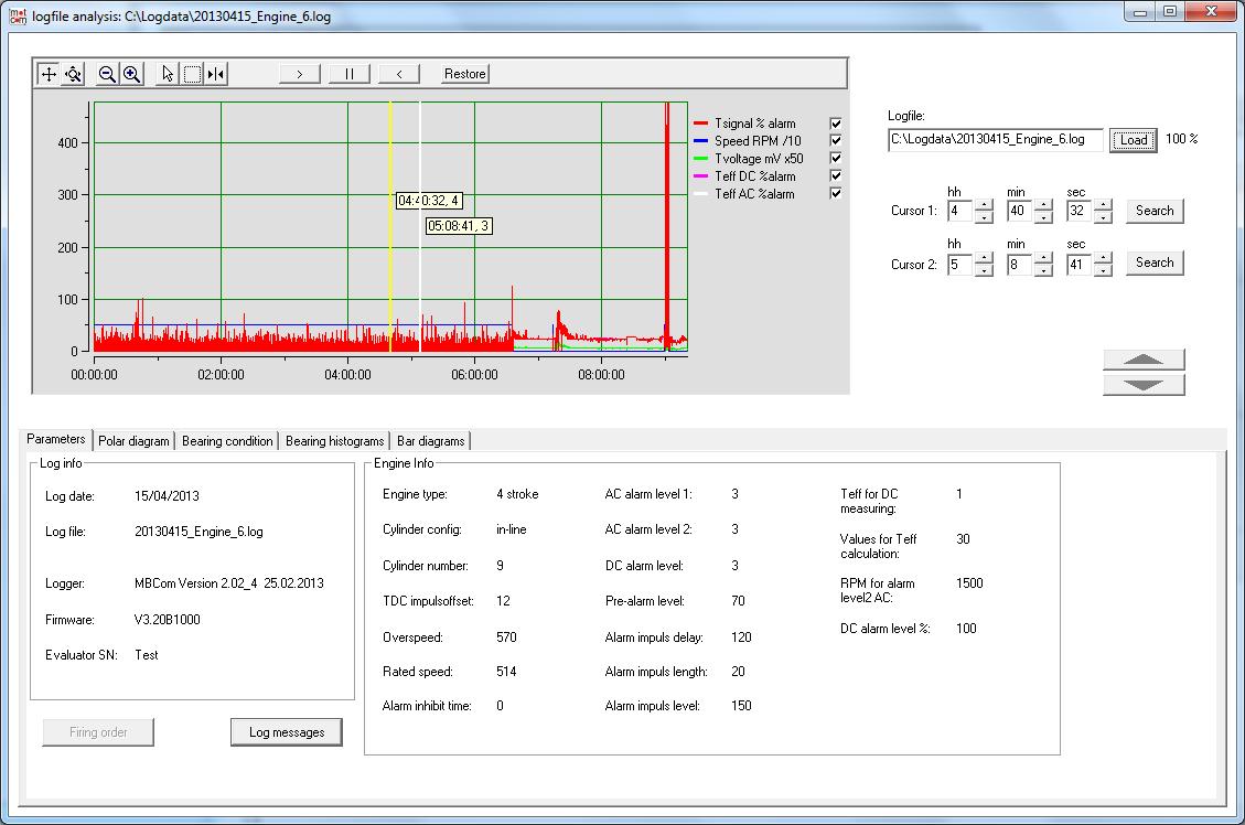 Sicoms Polar 4 Stroke Engine Diagram Single Logfile Analysis Window Becoms Bcom